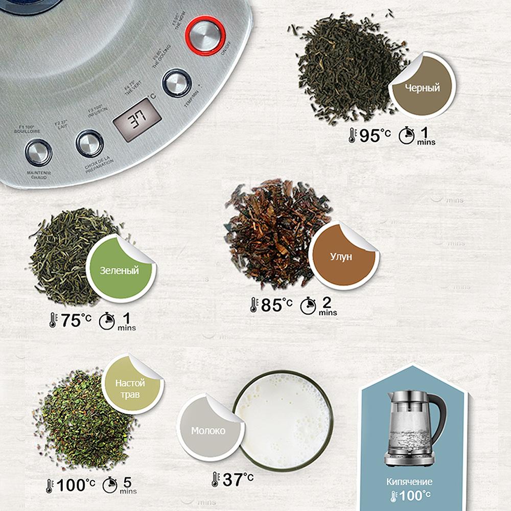 Объем стеклянной колбы MIE Smart Kettle 100 наиболее оптимальный — 1,7 л. В этом умном чайнике можно играючи и одновременно с тем профессионально заварить 1,2 л чая, которого хватит сразу на всю семью или на целую небольшую компанию. В комплект входит контейнер-ситечко для заваривания чая таких сортов, которые необходимо готовить при высокой температуре. Обваривая чайный лист, пар помогает чаю максимально раскрыть свой вкус и аромат.